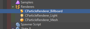 Particle renderers