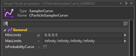Particle sampler curve properties